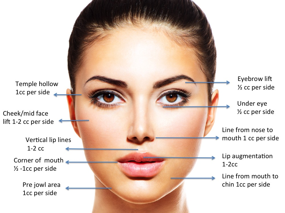 How much dermal fillers?